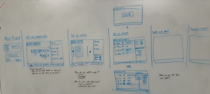 Drawing ideas for the Audio Orchestrator workflow on a whiteboard